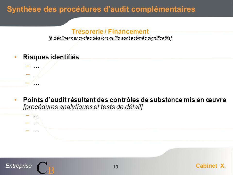 Synthèse des procédures d'audit complémentaires