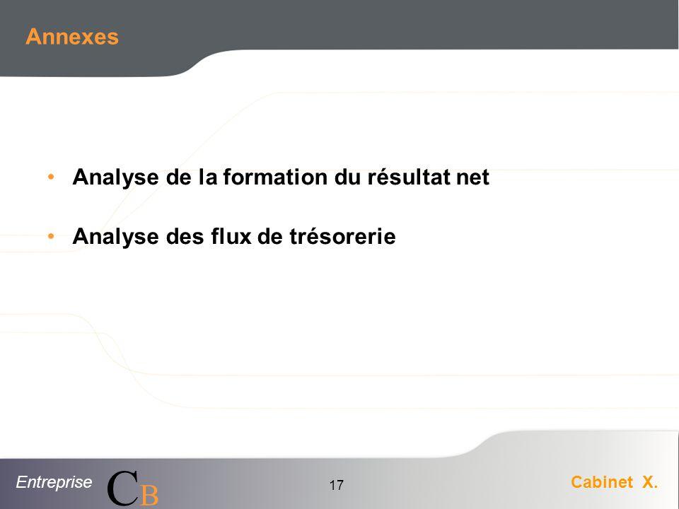 Annexes Analyse de la formation du résultat net Analyse des flux de trésorerie