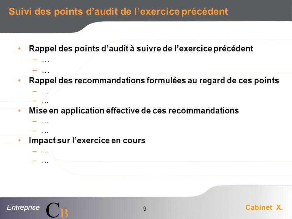 Suivi des points d'audit de l'exercice précédent