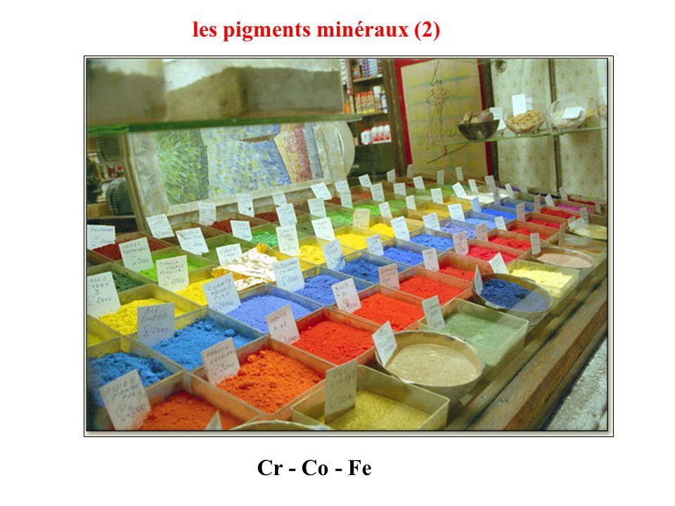 les pigments minéraux (2)