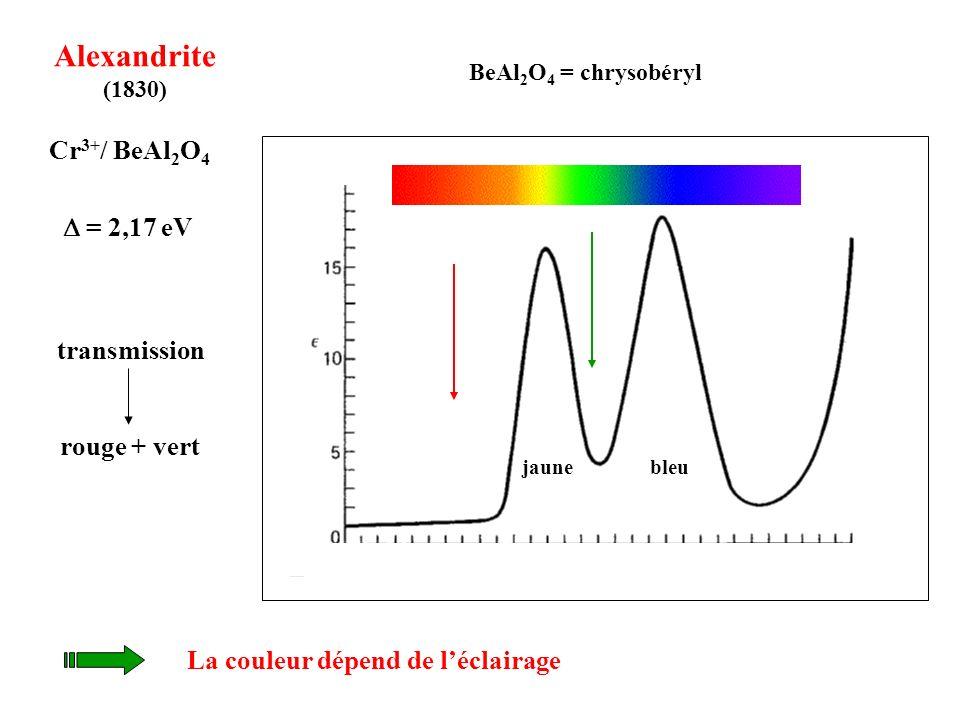 Alexandrite Cr3+/ BeAl2O4 D = 2,17 eV transmission rouge + vert