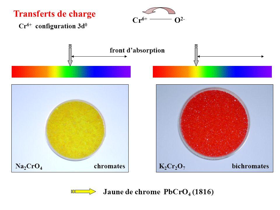 Transferts de charge Cr6+ O2- Jaune de chrome PbCrO4 (1816)