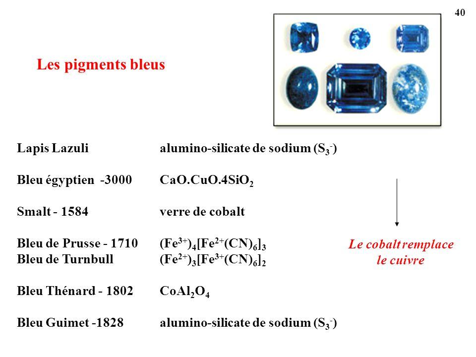 Les pigments bleus Lapis Lazuli alumino-silicate de sodium (S3-)