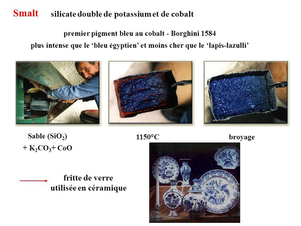 premier pigment bleu au cobalt - Borghini 1584