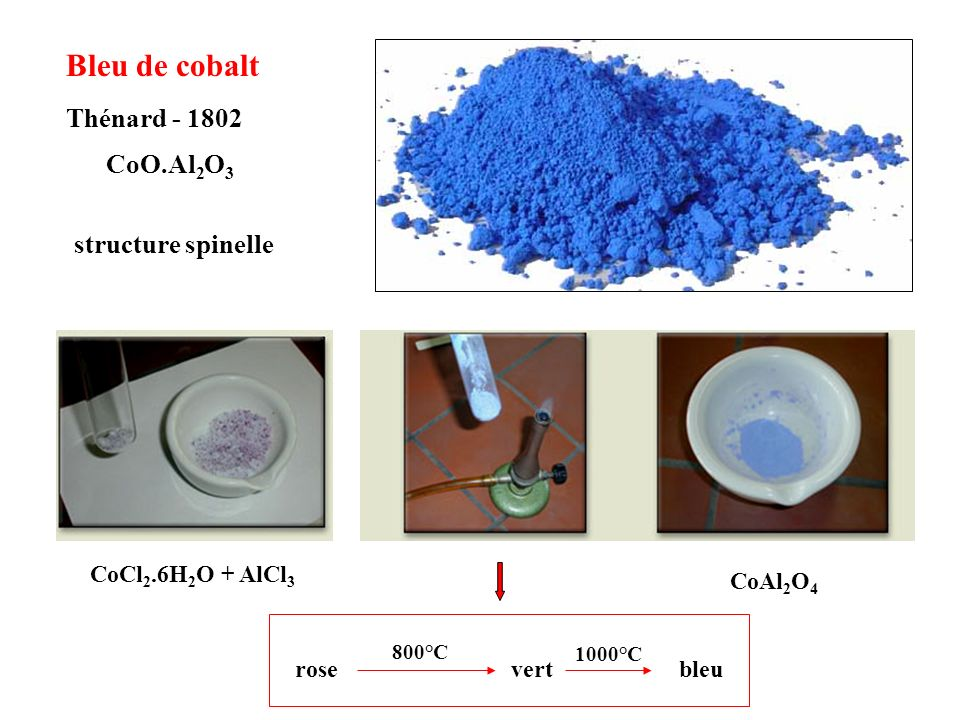 Bleu de cobalt Thénard - 1802 CoO.Al2O3 structure spinelle