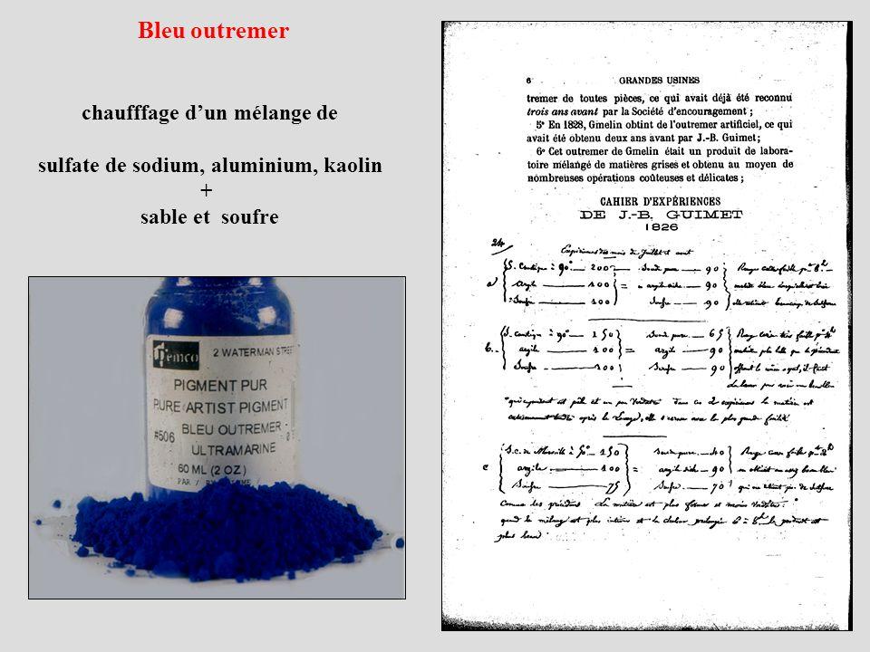 chaufffage d'un mélange de sulfate de sodium, aluminium, kaolin