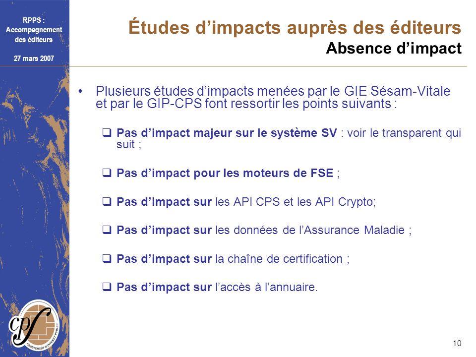 Études d'impacts auprès des éditeurs Absence d'impact