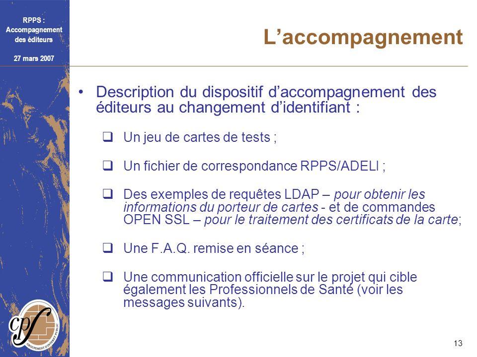 L'accompagnement Description du dispositif d'accompagnement des éditeurs au changement d'identifiant :