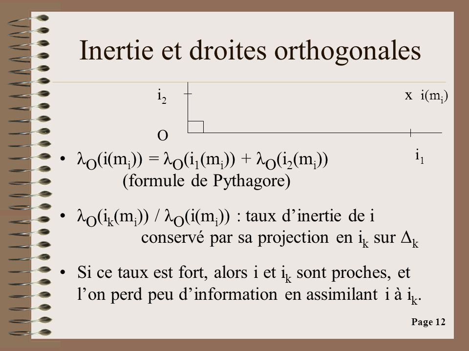 Inertie et droites orthogonales