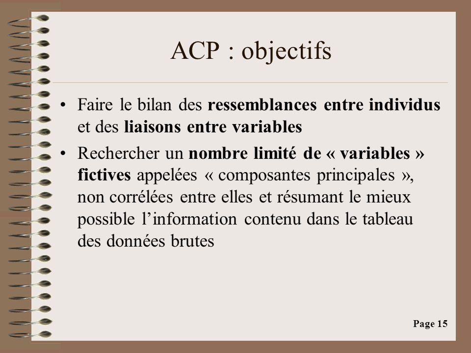 ACP : objectifs Faire le bilan des ressemblances entre individus et des liaisons entre variables.