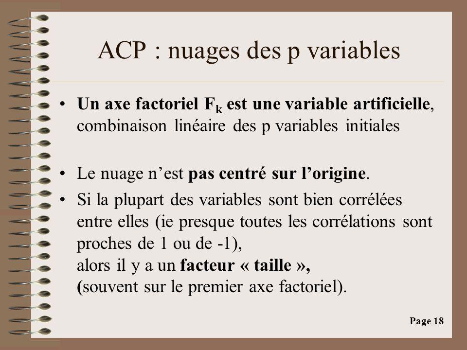 ACP : nuages des p variables
