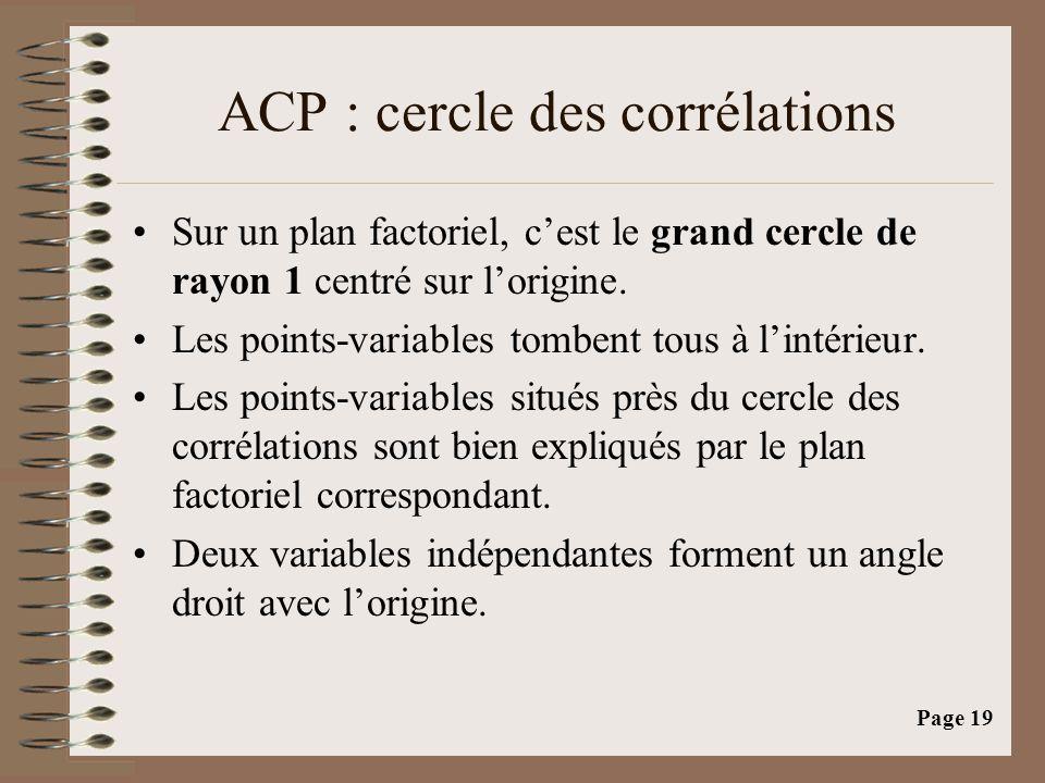 ACP : cercle des corrélations