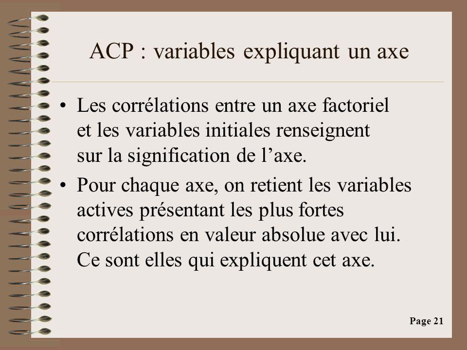 ACP : variables expliquant un axe