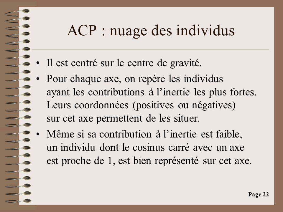 ACP : nuage des individus