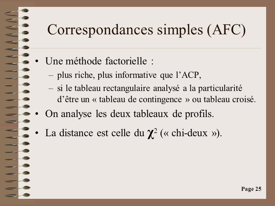 Correspondances simples (AFC)