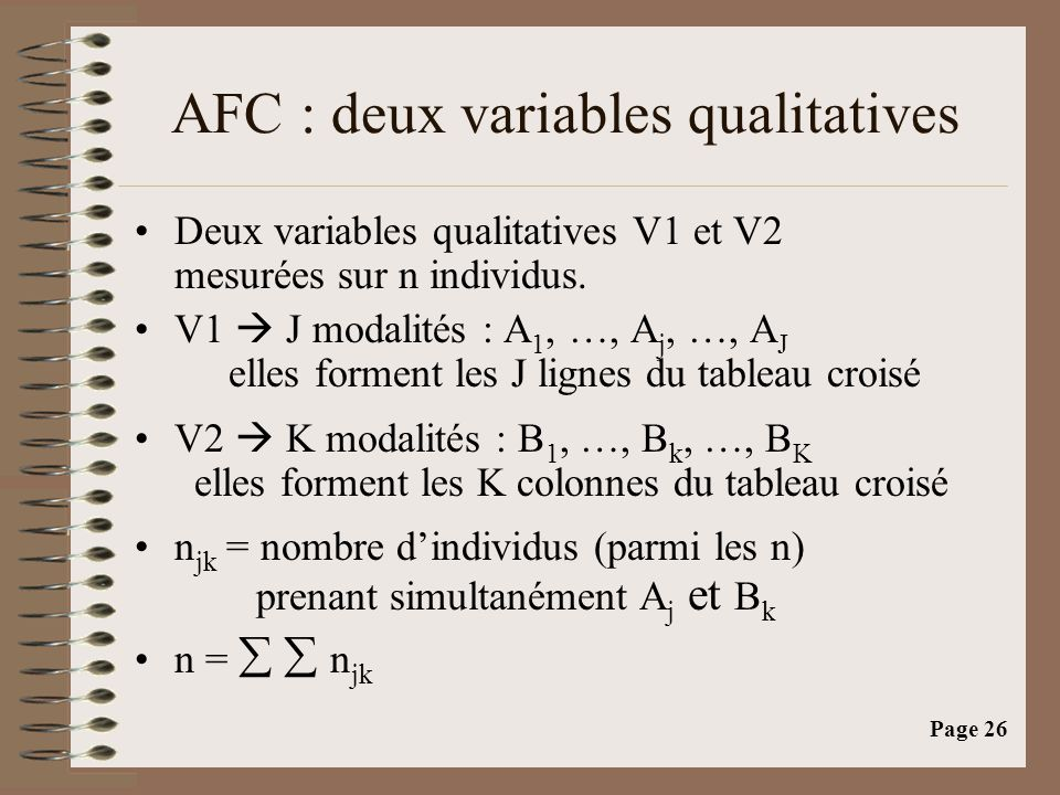 AFC : deux variables qualitatives
