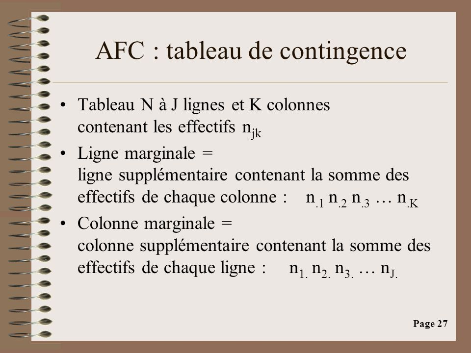 AFC : tableau de contingence