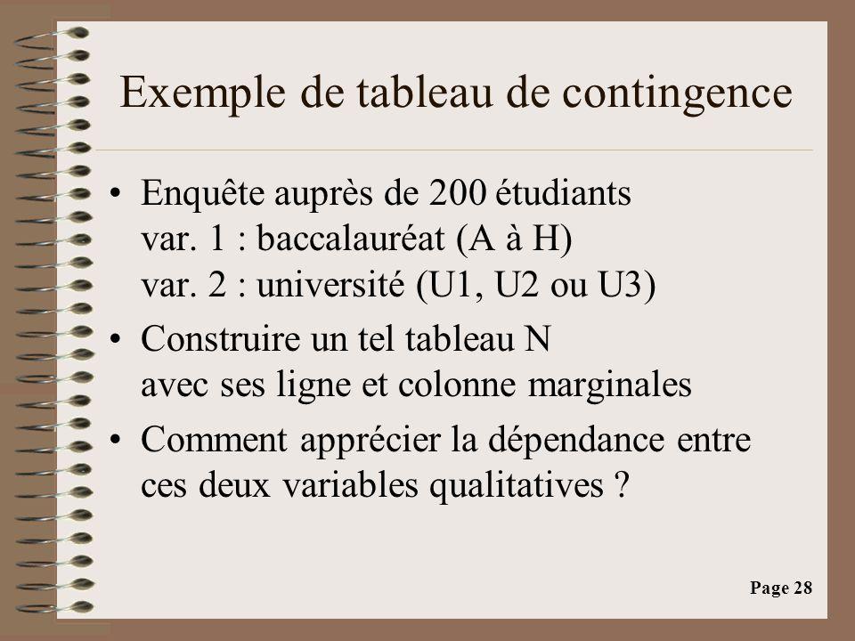 Exemple de tableau de contingence