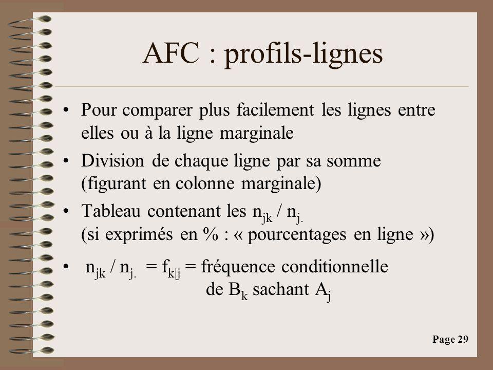AFC : profils-lignes Pour comparer plus facilement les lignes entre elles ou à la ligne marginale.
