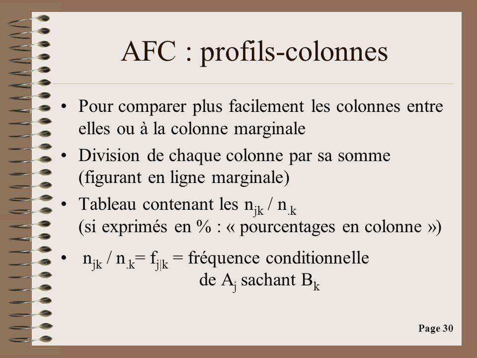 AFC : profils-colonnes