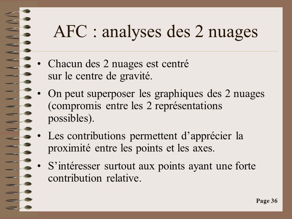 AFC : analyses des 2 nuages