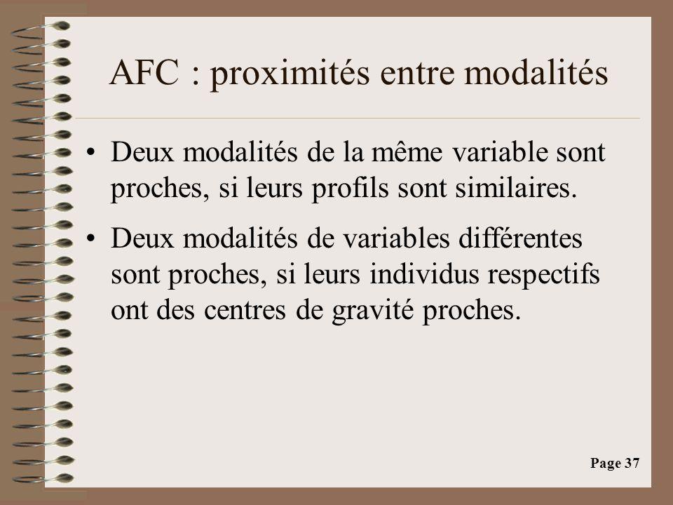 AFC : proximités entre modalités