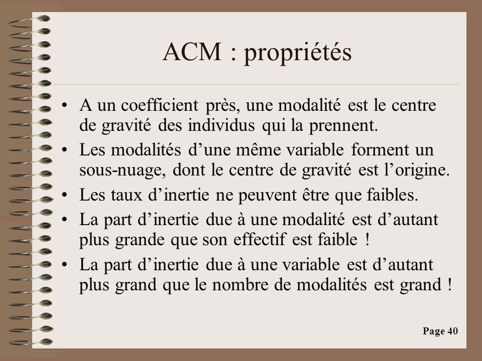 ACM : propriétés A un coefficient près, une modalité est le centre de gravité des individus qui la prennent.