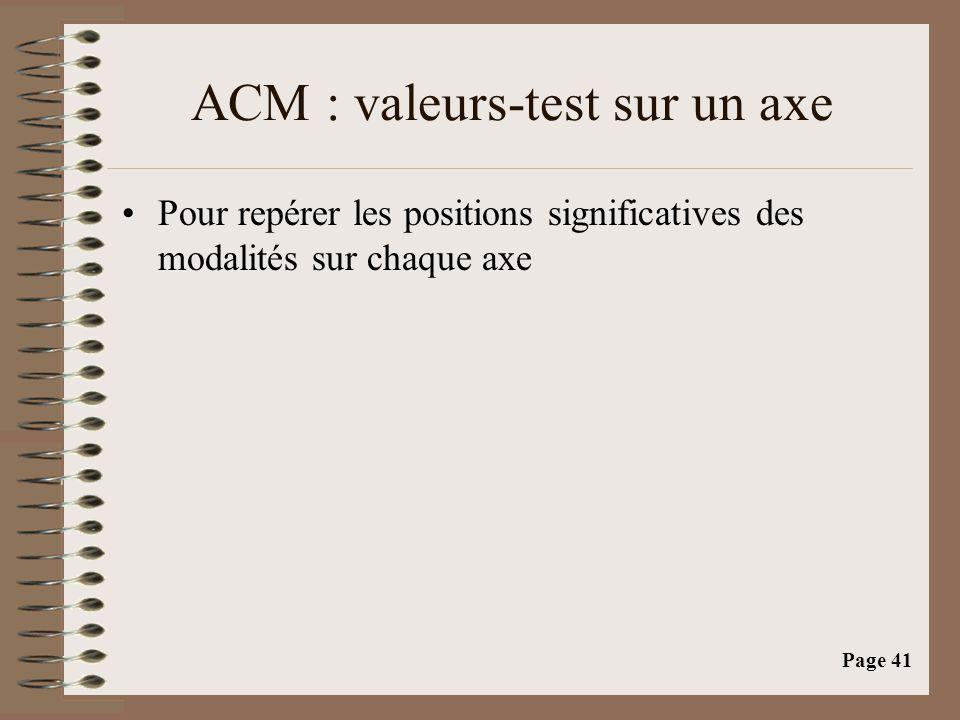 ACM : valeurs-test sur un axe