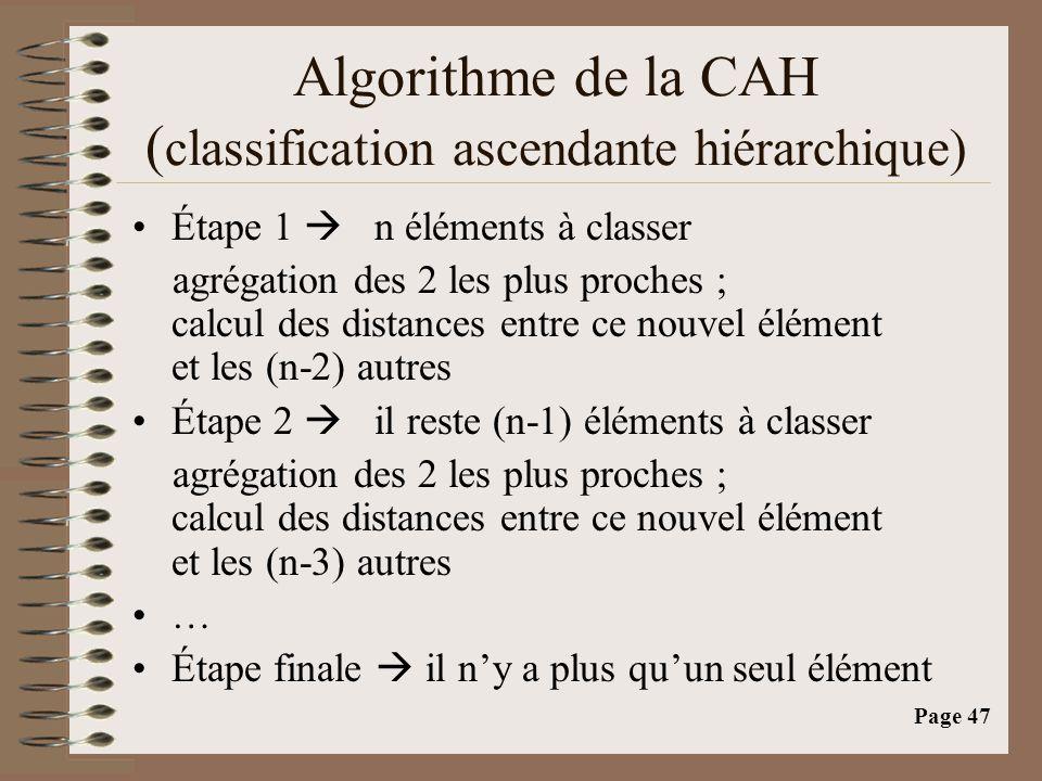 Algorithme de la CAH (classification ascendante hiérarchique)