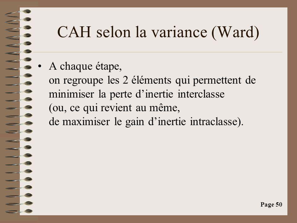 CAH selon la variance (Ward)