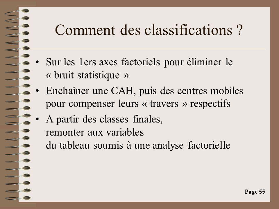 Comment des classifications
