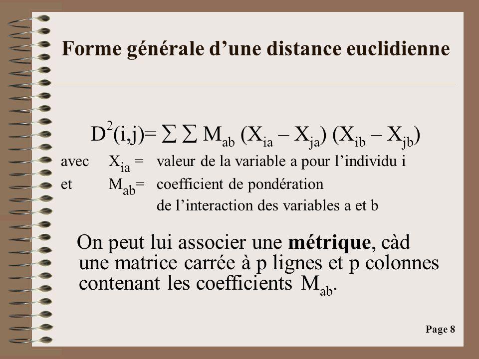 Forme générale d'une distance euclidienne