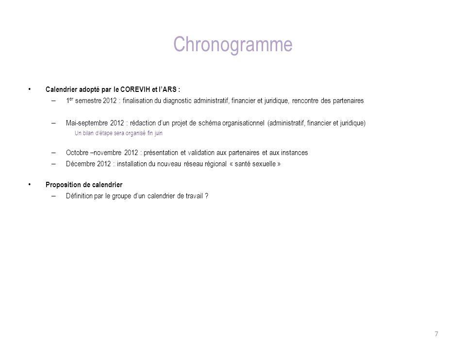 Chronogramme Calendrier adopté par le COREVIH et l'ARS :