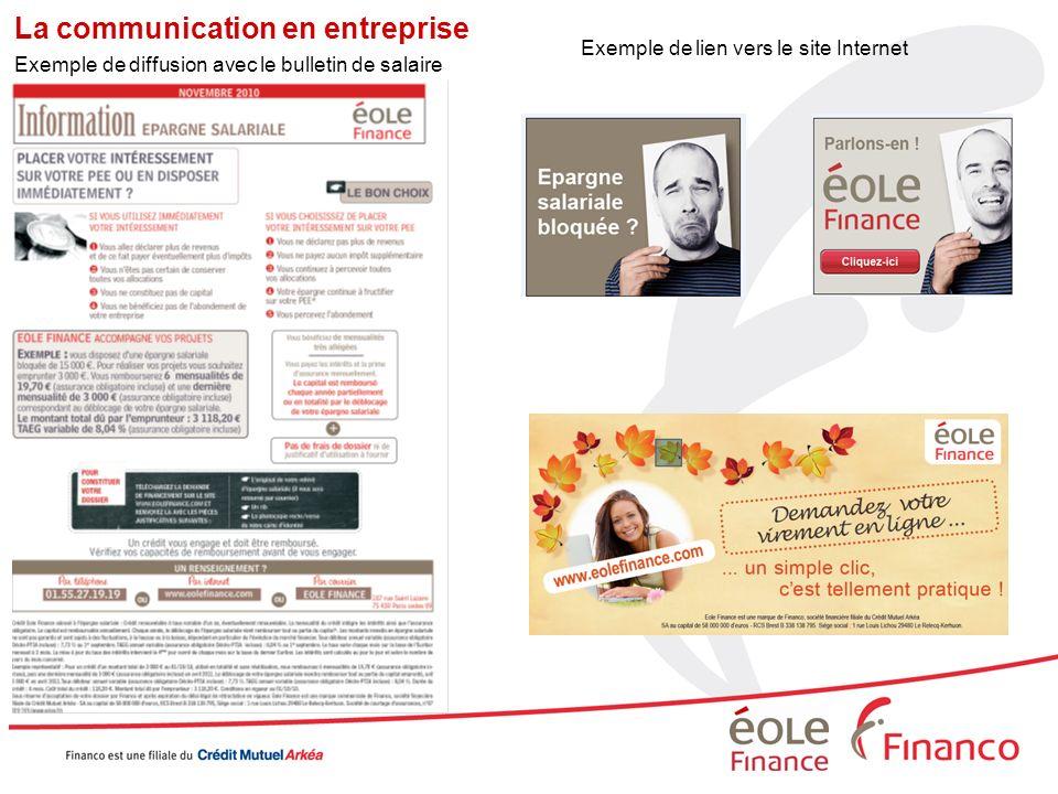 La communication en entreprise