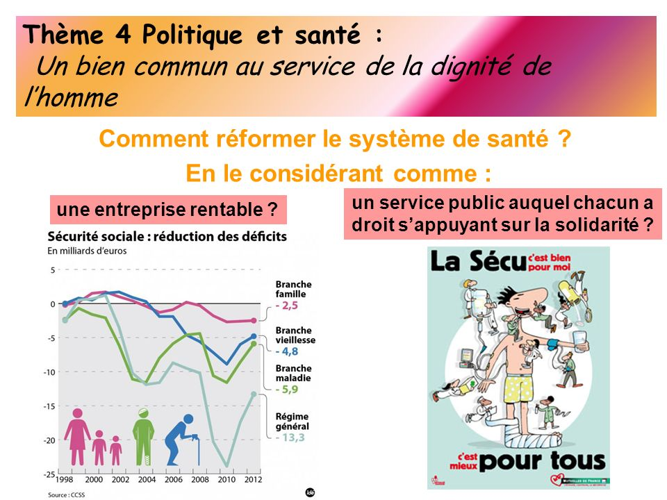 Thème 4 Politique et santé :