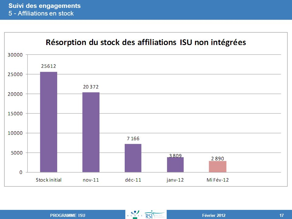 Suivi des engagements 5 - Affiliations en stock