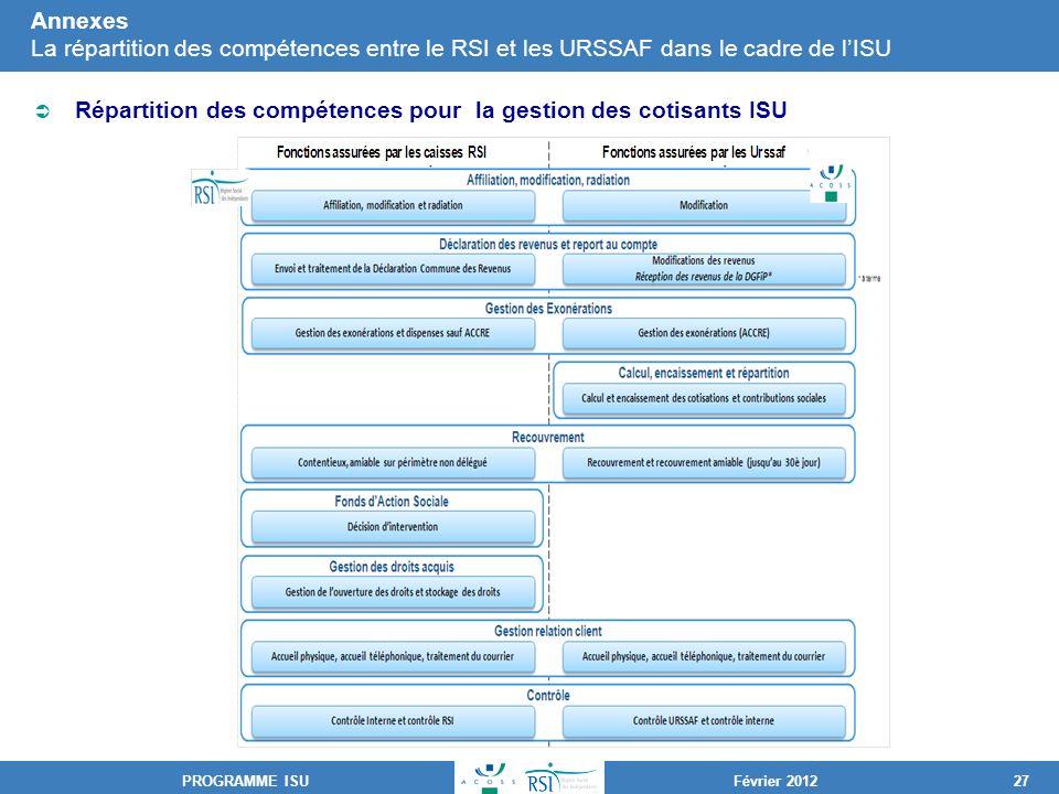Annexes La répartition des compétences entre le RSI et les URSSAF dans le cadre de l'ISU