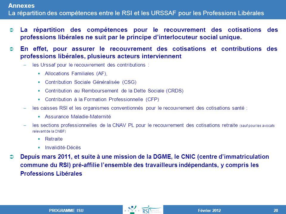 Annexes La répartition des compétences entre le RSI et les URSSAF pour les Professions Libérales