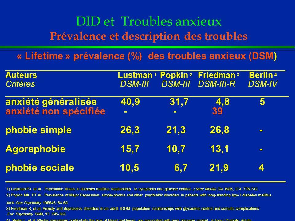 DID et Troubles anxieux Prévalence et description des troubles