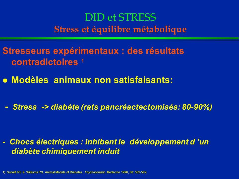 DID et STRESS Stress et équilibre métabolique