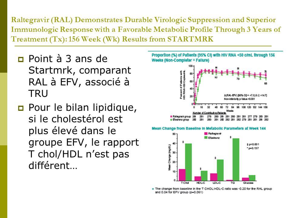 Point à 3 ans de Startmrk, comparant RAL à EFV, associé à TRU
