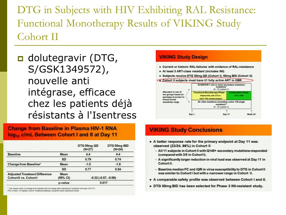DTG in Subjects with HIV Exhibiting RAL Resistance: Functional Monotherapy Results of VIKING Study Cohort II