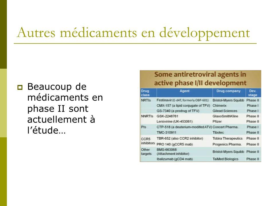 Autres médicaments en développement