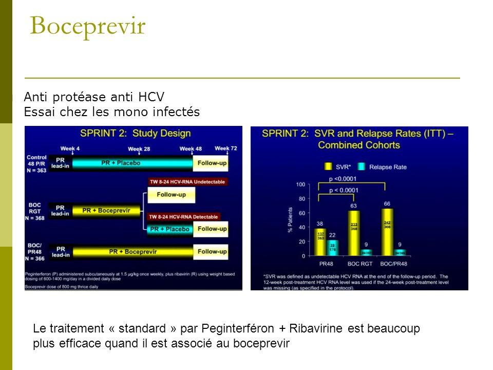 Boceprevir Anti protéase anti HCV Essai chez les mono infectés