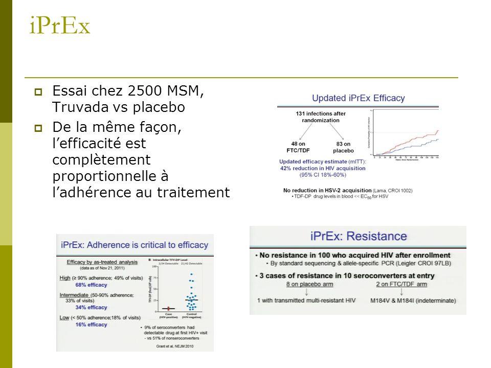 iPrEx Essai chez 2500 MSM, Truvada vs placebo
