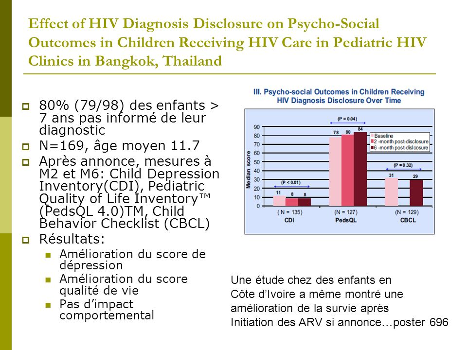 Effect of HIV Diagnosis Disclosure on Psycho-Social Outcomes in Children Receiving HIV Care in Pediatric HIV Clinics in Bangkok, Thailand