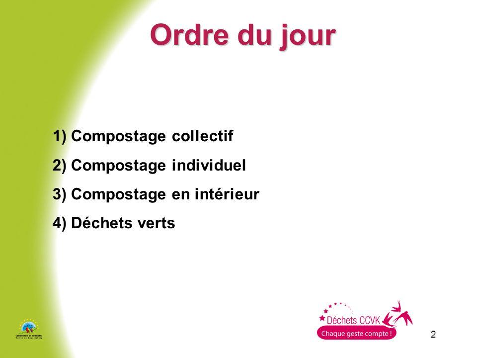 Ordre du jour 1) Compostage collectif 2) Compostage individuel