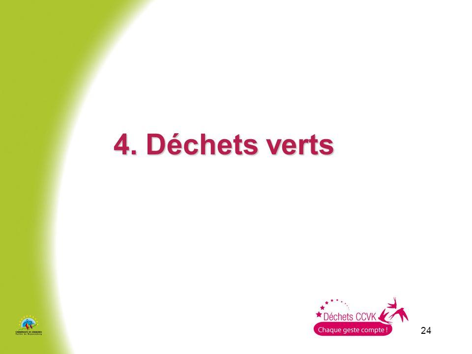 4. Déchets verts 24 24