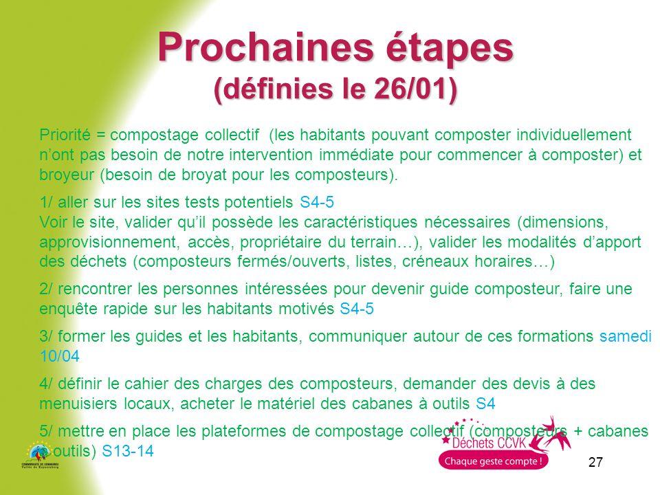 Prochaines étapes (définies le 26/01)
