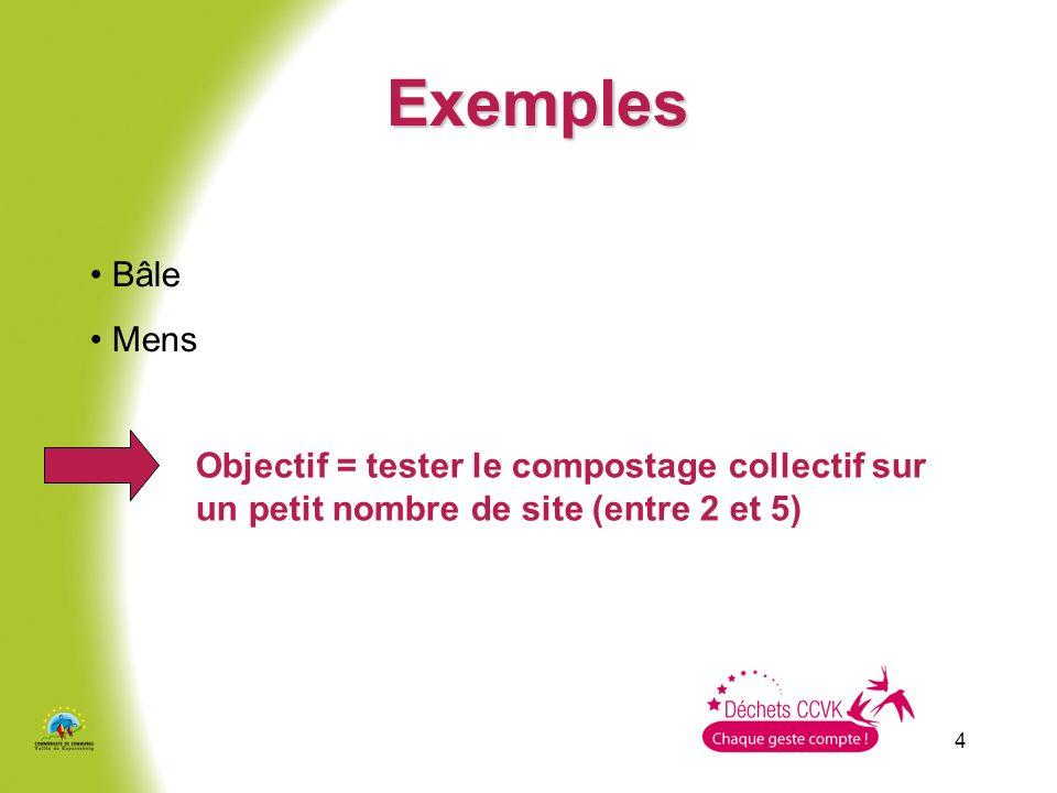 Exemples Bâle. Mens. Objectif = tester le compostage collectif sur un petit nombre de site (entre 2 et 5)